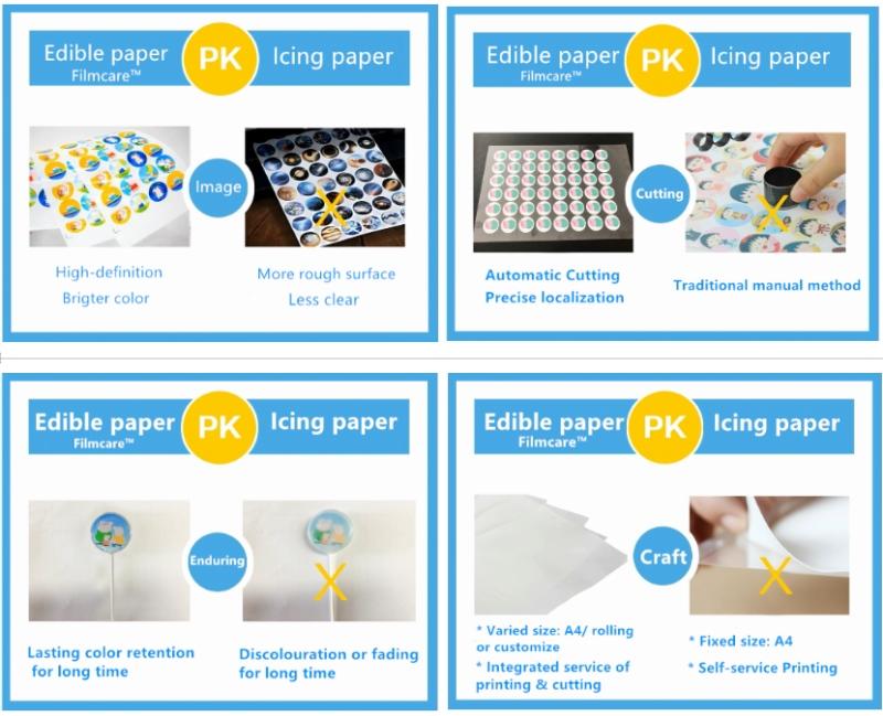 Filmcare™ edible paper_副本